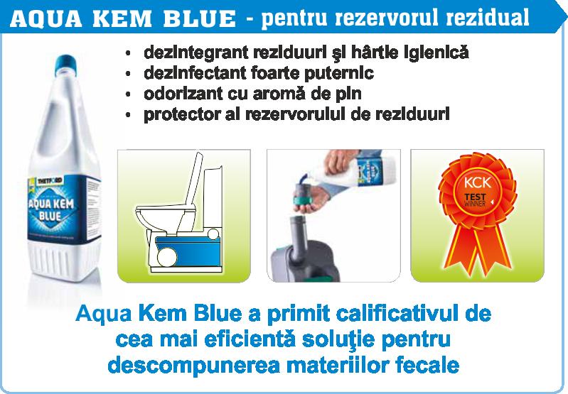 aqua-kem-blue-thetford-porta-potti