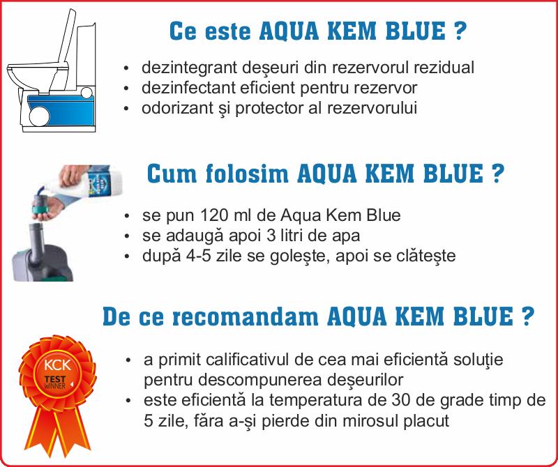 solutie-toalete-portabile-aqua-kem-blue-thetford-toalete-portabile